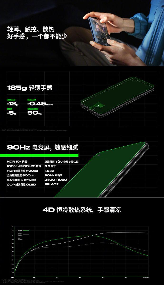 OPPO ACE 2 中国正式亮相,高通 865,90Hz OLED,首发40W 无线闪充技术,售价约 RM2445 起 2