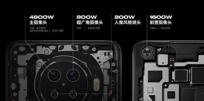 OPPO ACE 2 相机